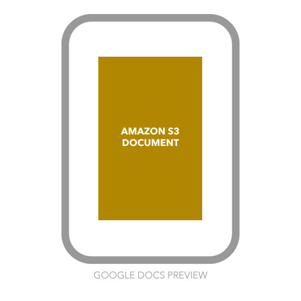 Viewer google docs pdf from